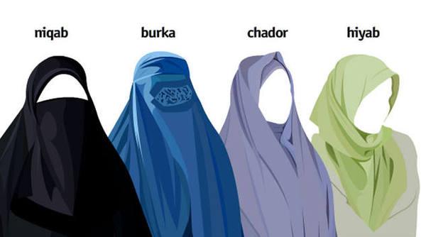 should dress women How muslim