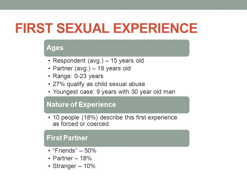 First sexual experience